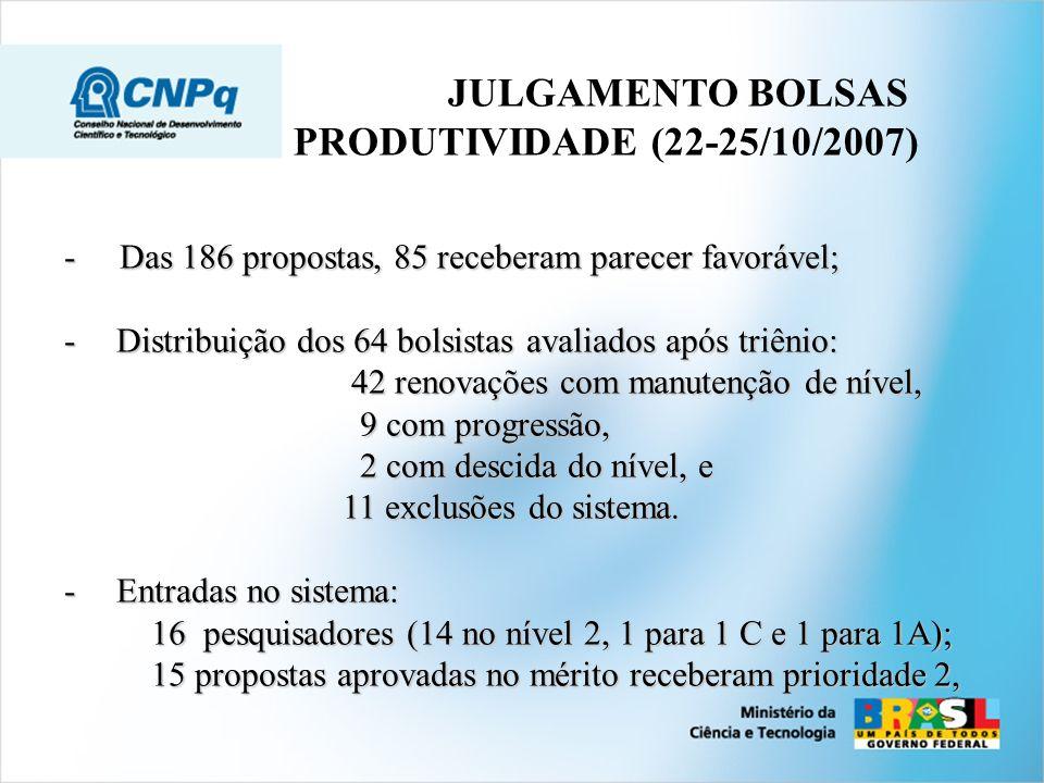JULGAMENTO BOLSAS PRODUTIVIDADE (22-25/10/2007)