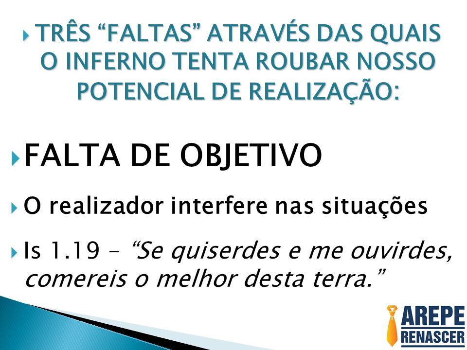 TRÊS FALTAS ATRAVÉS DAS QUAIS O INFERNO TENTA ROUBAR NOSSO POTENCIAL DE REALIZAÇÃO: