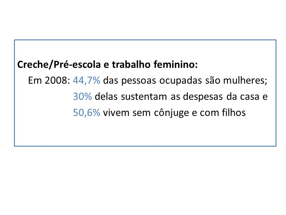 Creche/Pré-escola e trabalho feminino: