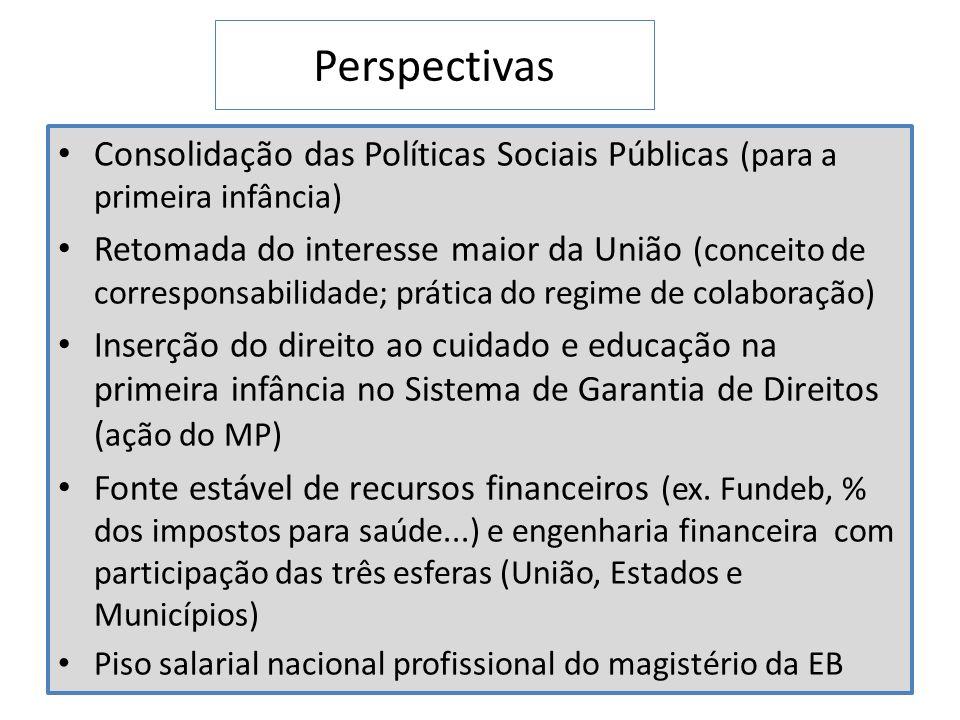 Perspectivas Consolidação das Políticas Sociais Públicas (para a primeira infância)