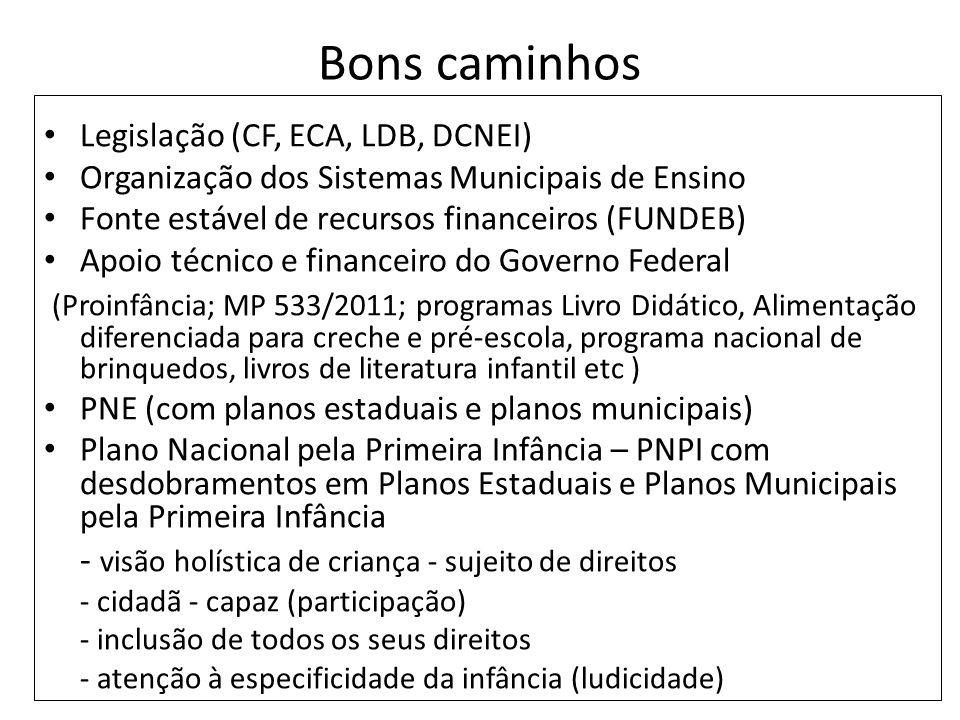 Bons caminhos Legislação (CF, ECA, LDB, DCNEI) Organização dos Sistemas Municipais de Ensino. Fonte estável de recursos financeiros (FUNDEB)