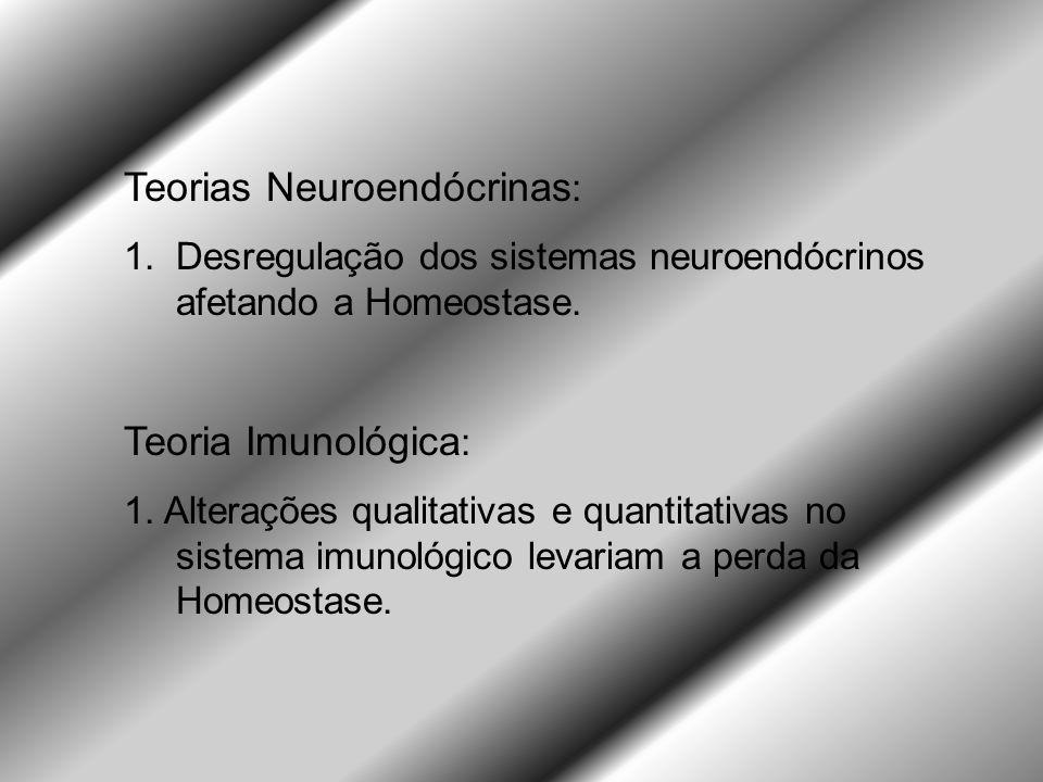 Teorias Neuroendócrinas: