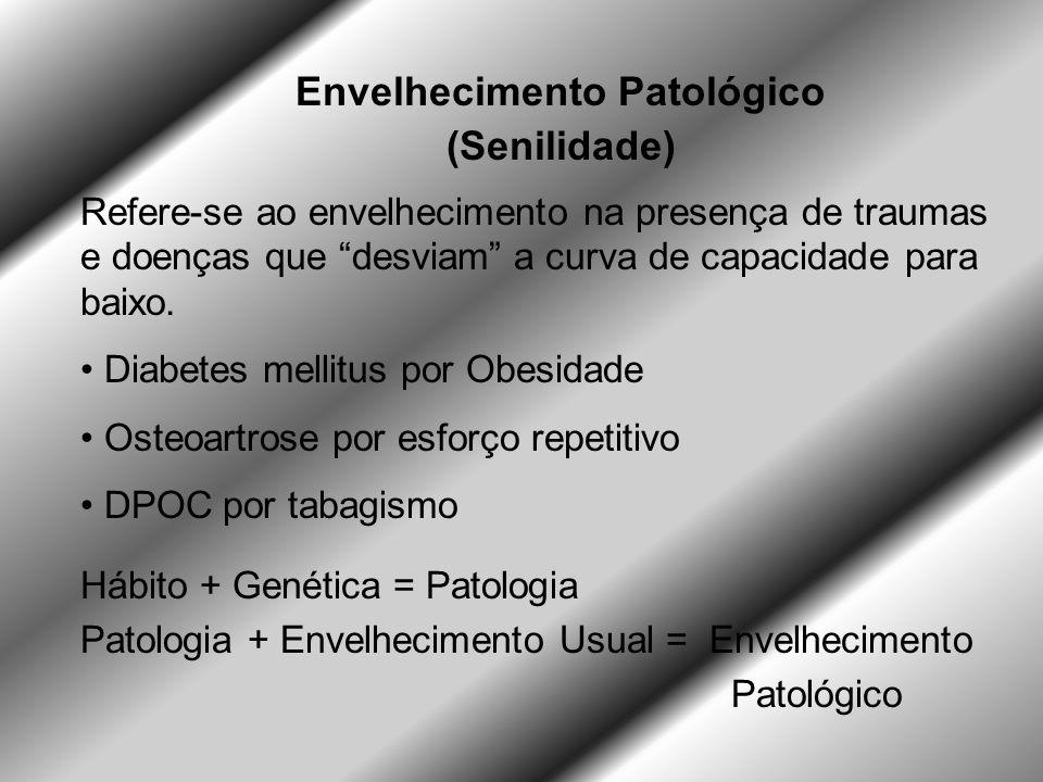 Envelhecimento Patológico