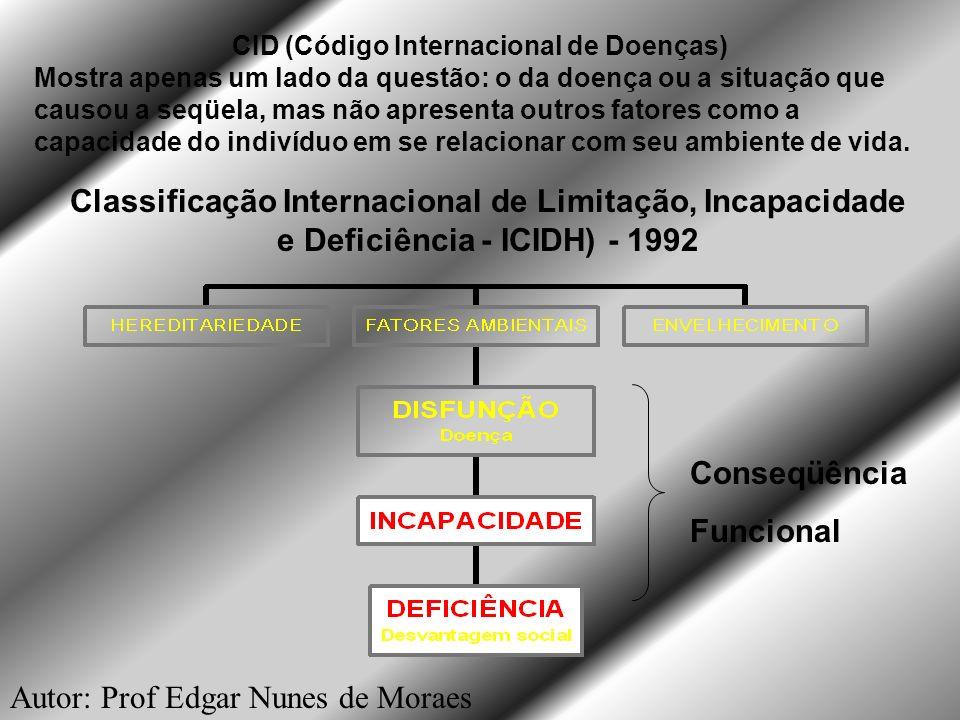 CID (Código Internacional de Doenças)