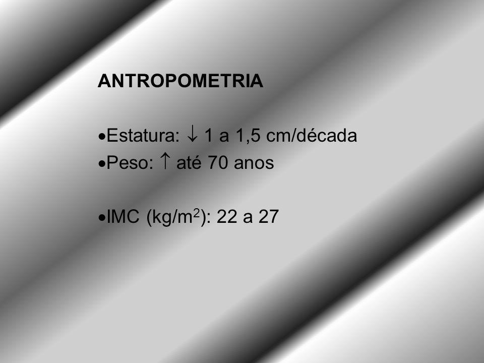 ANTROPOMETRIA Estatura:  1 a 1,5 cm/década Peso:  até 70 anos IMC (kg/m2): 22 a 27