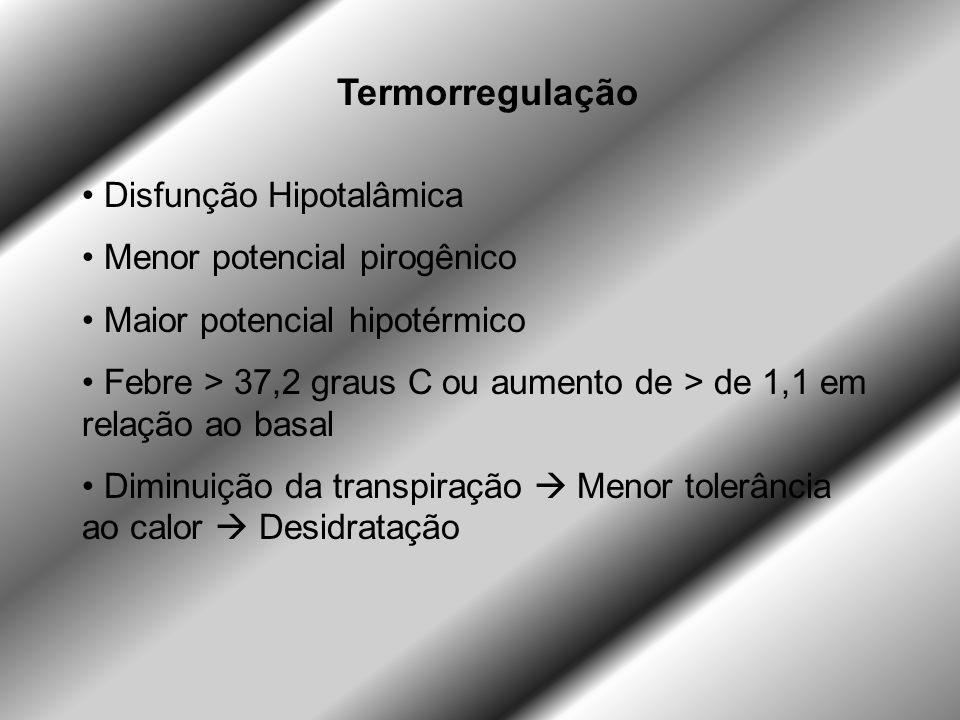 Termorregulação Disfunção Hipotalâmica Menor potencial pirogênico