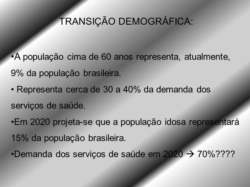 TRANSIÇÃO DEMOGRÁFICA: