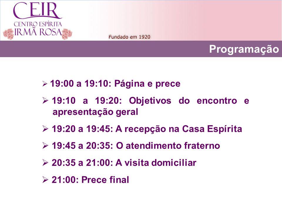 Programação 19:10 a 19:20: Objetivos do encontro e apresentação geral