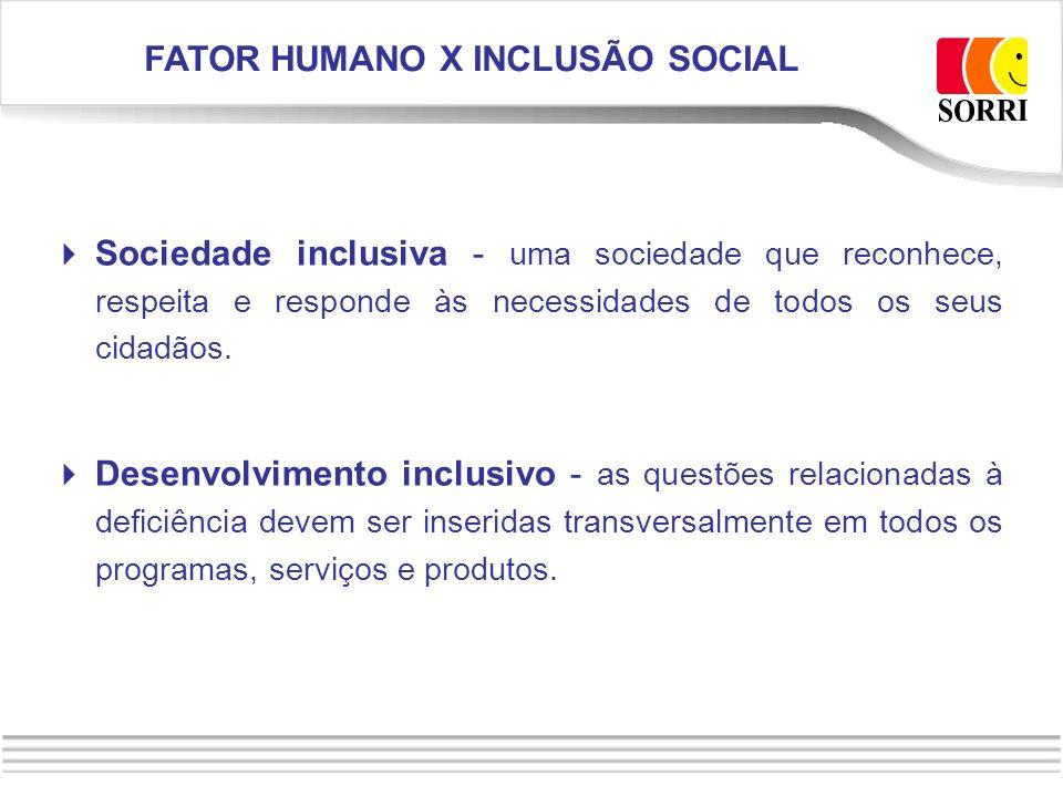 FATOR HUMANO X INCLUSÃO SOCIAL