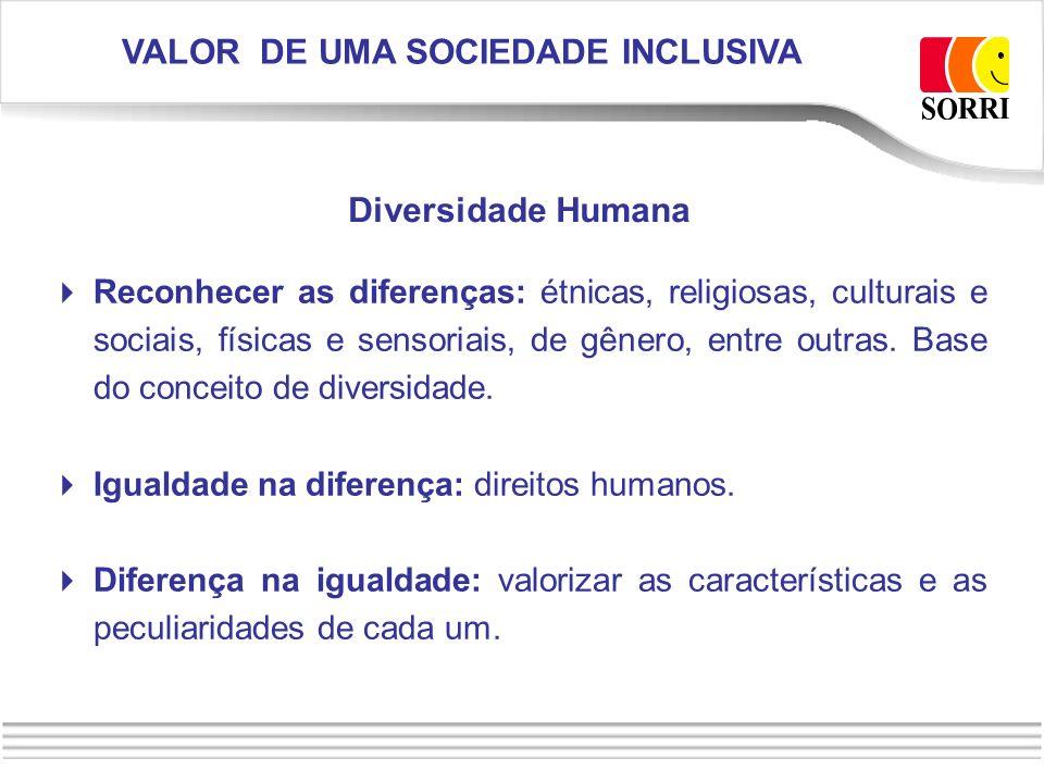 VALOR DE UMA SOCIEDADE INCLUSIVA