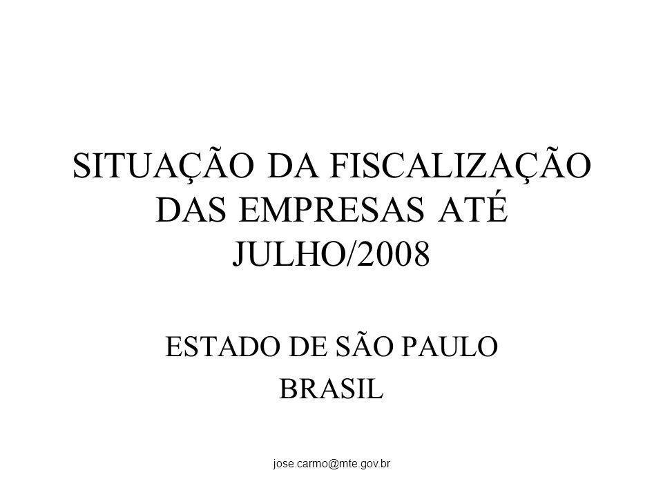 SITUAÇÃO DA FISCALIZAÇÃO DAS EMPRESAS ATÉ JULHO/2008