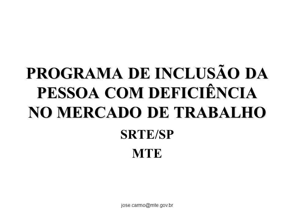 PROGRAMA DE INCLUSÃO DA PESSOA COM DEFICIÊNCIA NO MERCADO DE TRABALHO