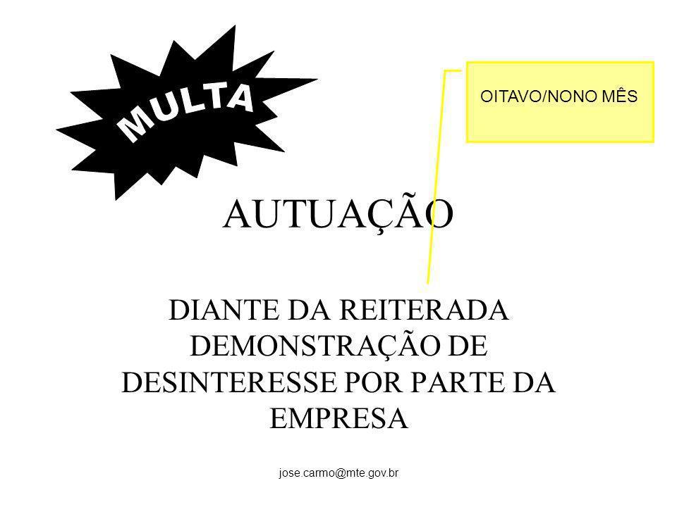 DIANTE DA REITERADA DEMONSTRAÇÃO DE DESINTERESSE POR PARTE DA EMPRESA