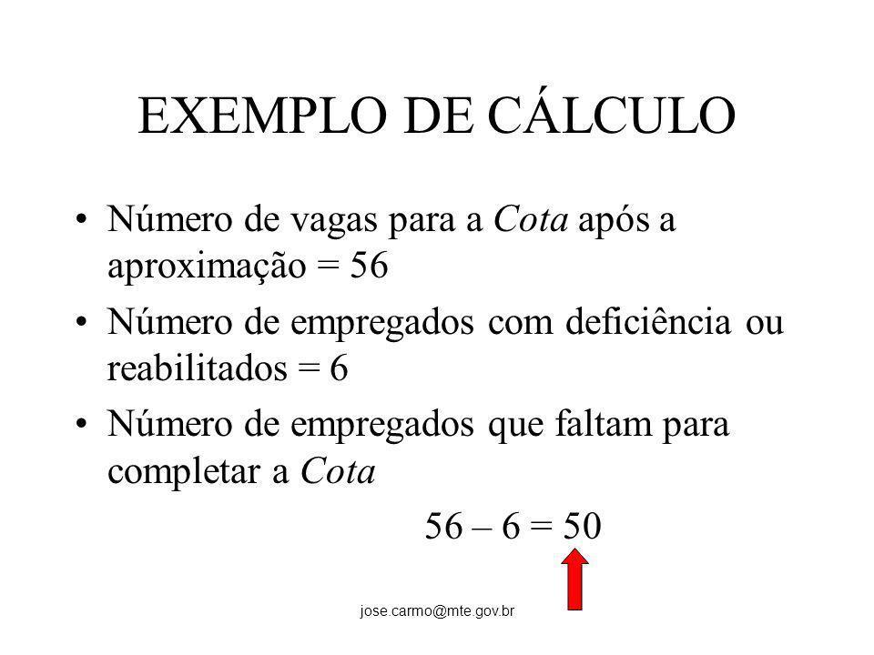EXEMPLO DE CÁLCULO Número de vagas para a Cota após a aproximação = 56
