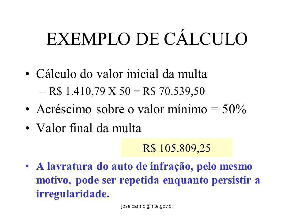 EXEMPLO DE CÁLCULO Cálculo do valor inicial da multa