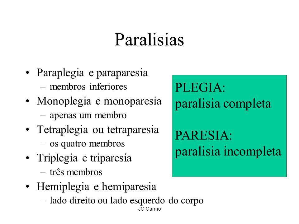 Paralisias PLEGIA: paralisia completa PARESIA: paralisia incompleta