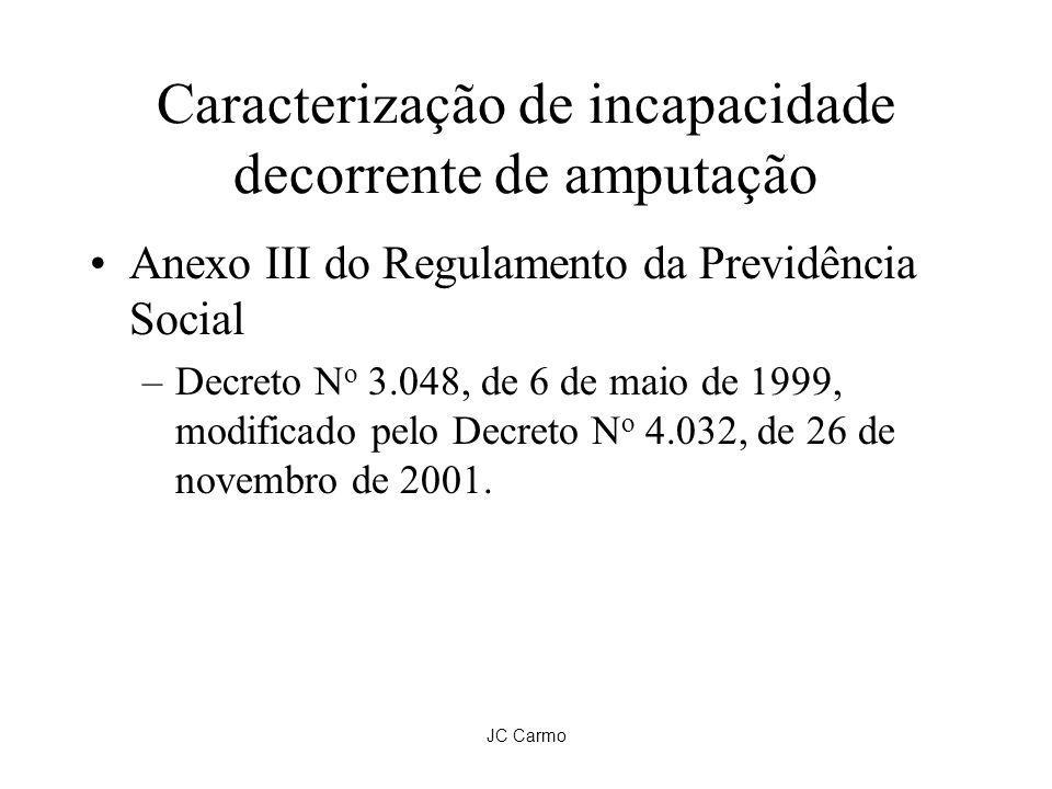 Caracterização de incapacidade decorrente de amputação