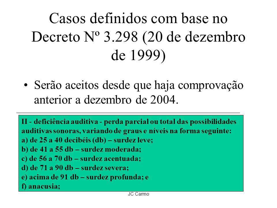 Casos definidos com base no Decreto Nº 3.298 (20 de dezembro de 1999)
