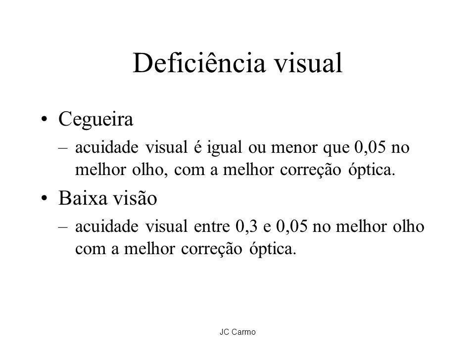 Deficiência visual Cegueira Baixa visão