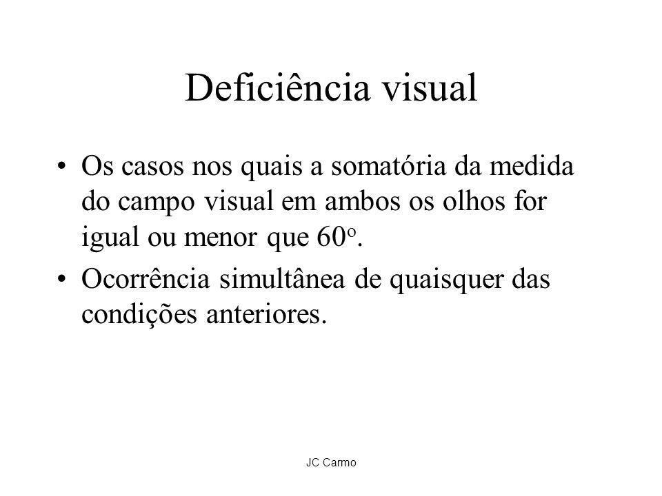 Deficiência visual Os casos nos quais a somatória da medida do campo visual em ambos os olhos for igual ou menor que 60o.