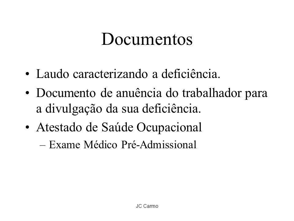 Documentos Laudo caracterizando a deficiência.