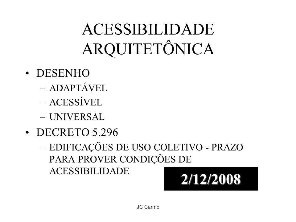 ACESSIBILIDADE ARQUITETÔNICA