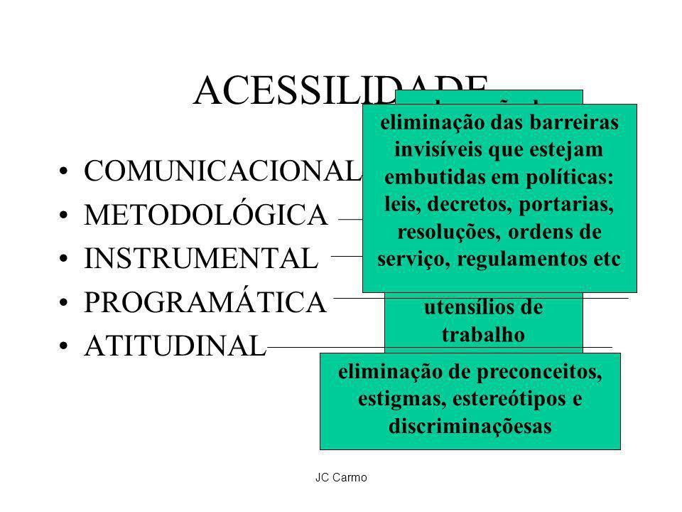 ACESSILIDADE COMUNICACIONAL METODOLÓGICA relações interpessoais