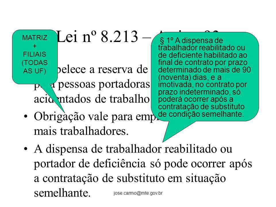 Lei nº 8.213 – Artigo 93 MATRIZ. + FILIAIS. (TODAS AS UF)