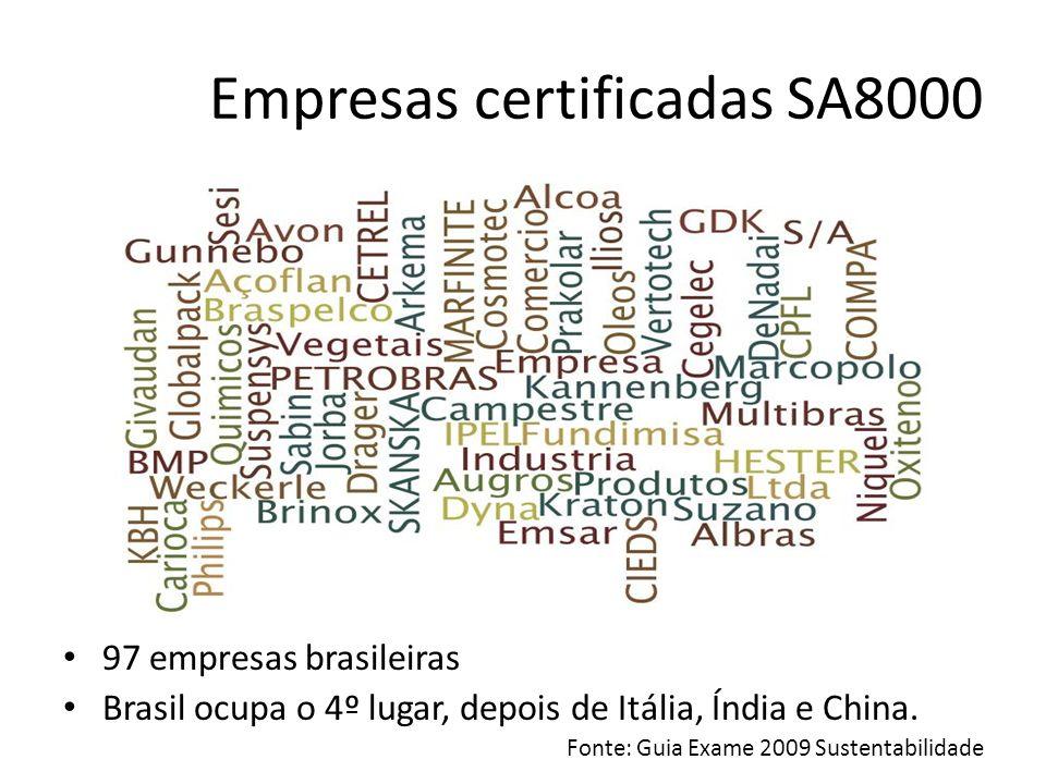 Empresas certificadas SA8000