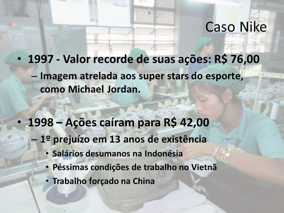 Caso Nike 1997 - Valor recorde de suas ações: R$ 76,00