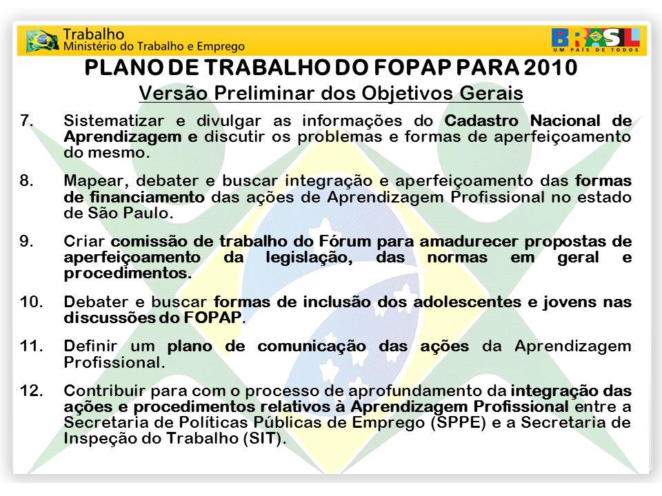 PLANO DE TRABALHO DO FOPAP PARA 2010 Versão Preliminar dos Objetivos Gerais