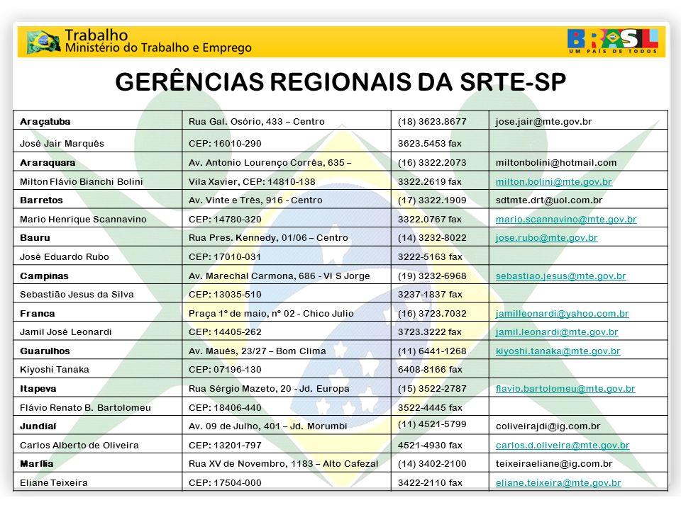 GERÊNCIAS REGIONAIS DA SRTE-SP