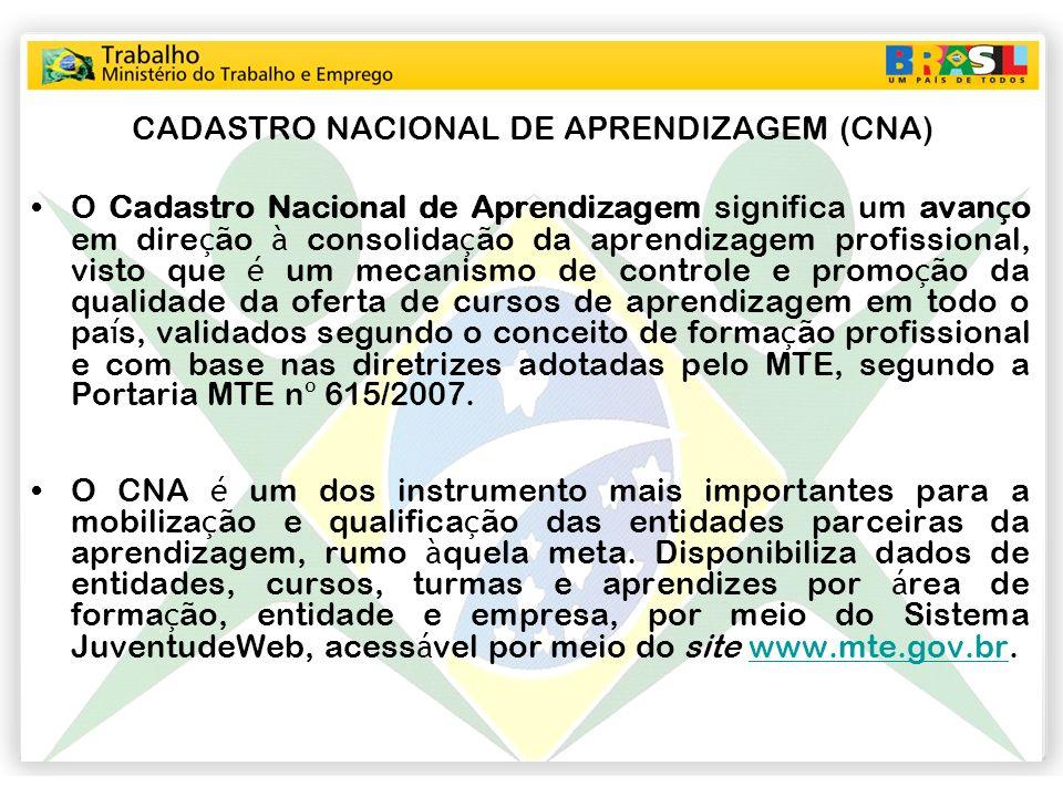 CADASTRO NACIONAL DE APRENDIZAGEM (CNA)