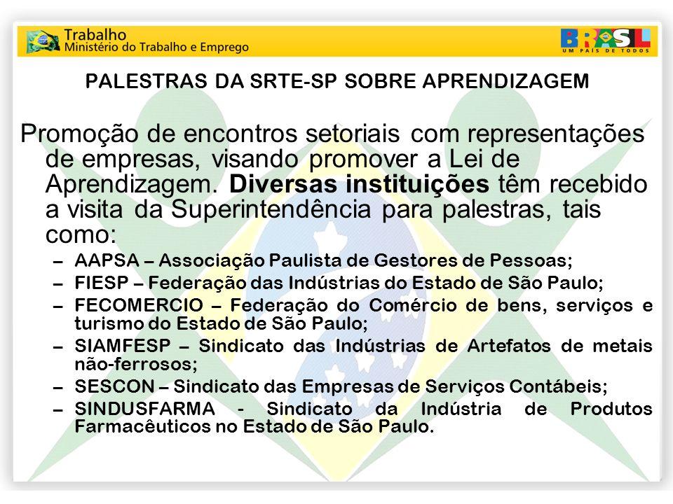 PALESTRAS DA SRTE-SP SOBRE APRENDIZAGEM