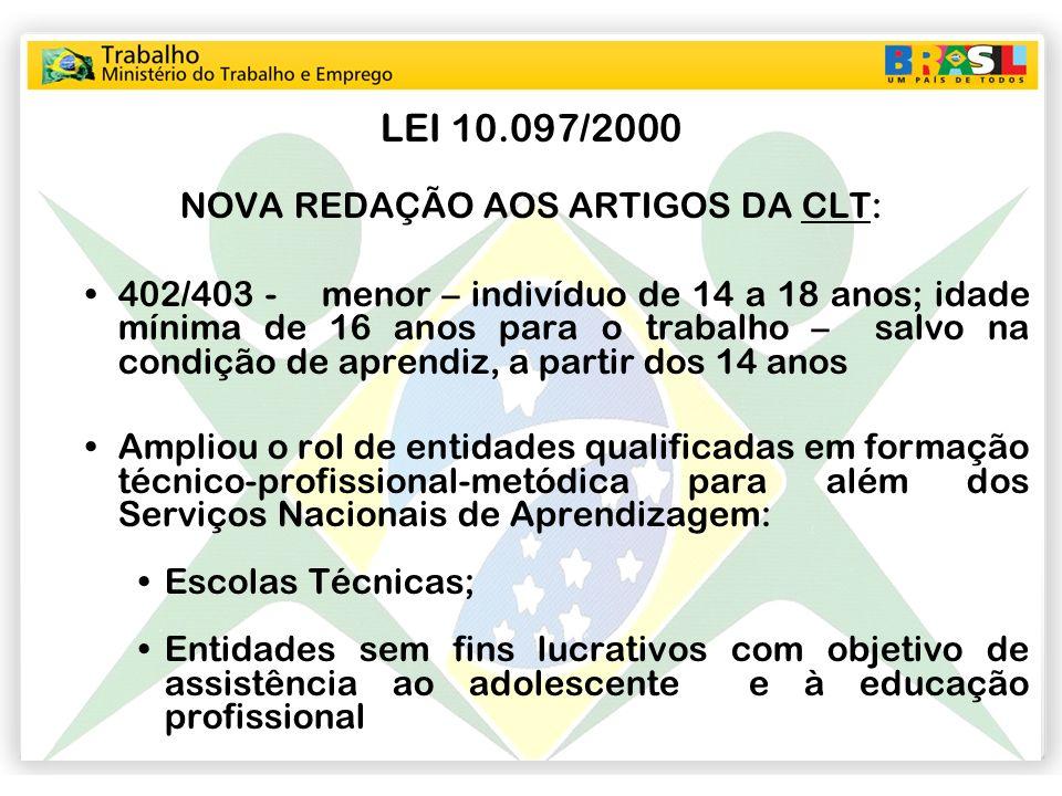 NOVA REDAÇÃO AOS ARTIGOS DA CLT: