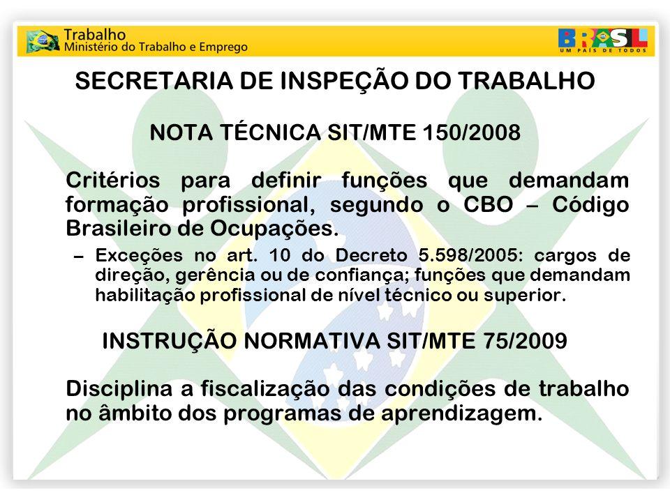 SECRETARIA DE INSPEÇÃO DO TRABALHO