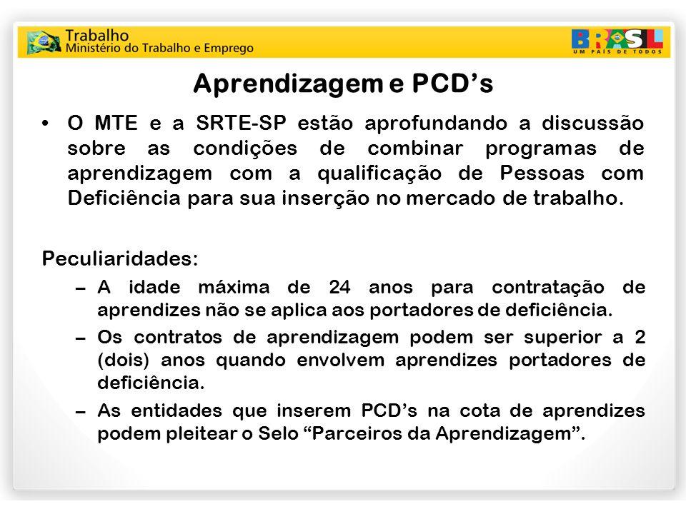 Aprendizagem e PCD's