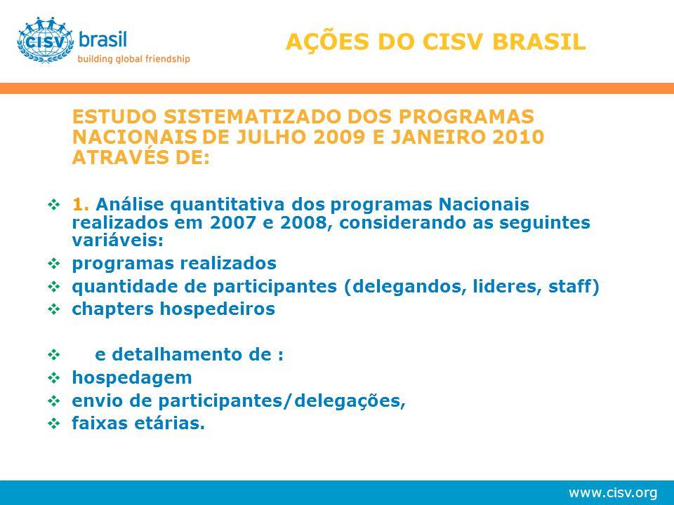 AÇÕES DO CISV BRASIL ESTUDO SISTEMATIZADO DOS PROGRAMAS NACIONAIS DE JULHO 2009 E JANEIRO 2010 ATRAVÉS DE: