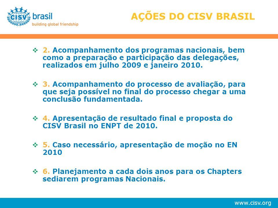 AÇÕES DO CISV BRASIL