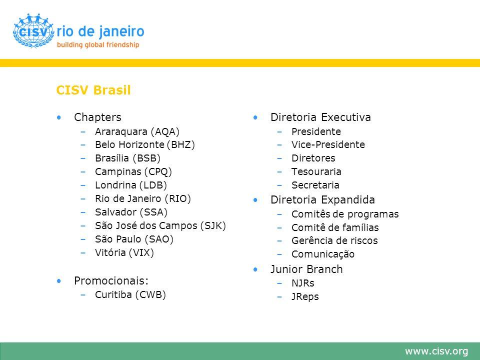 CISV Brasil Chapters Promocionais: Diretoria Executiva