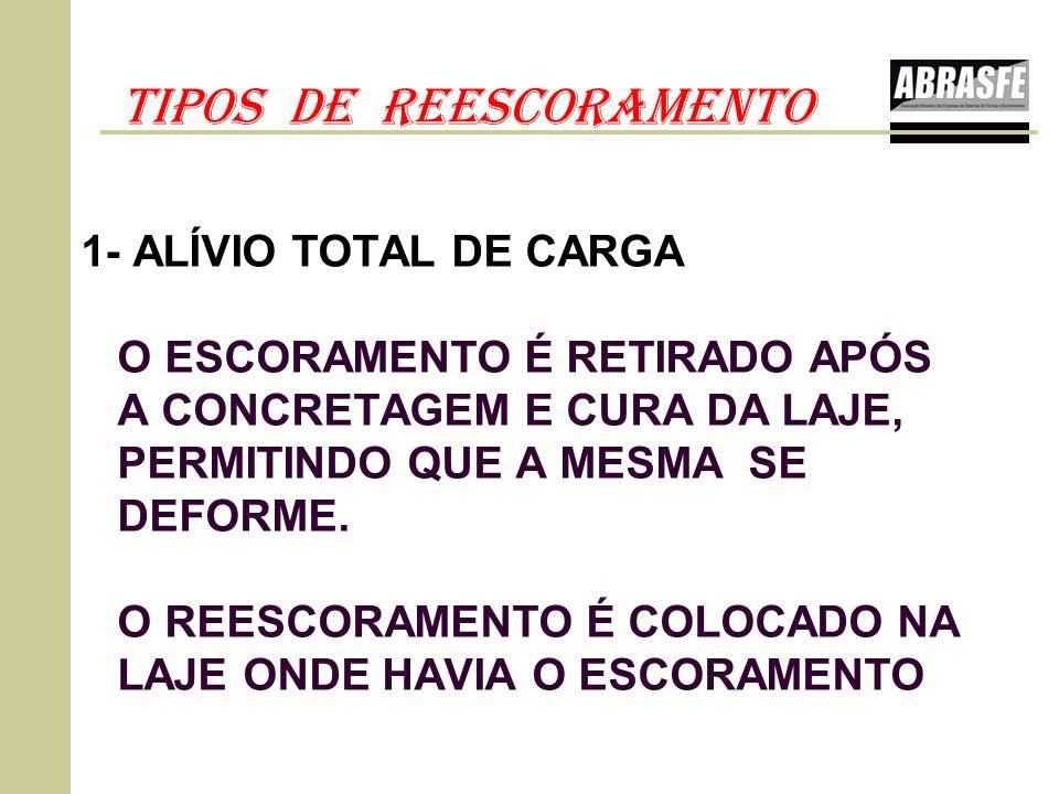 TIPOS DE REESCORAMENTO