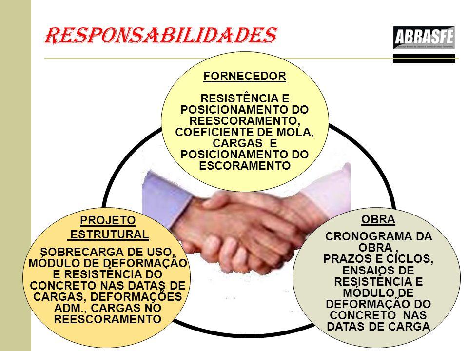 responsabilidades FORNECEDOR