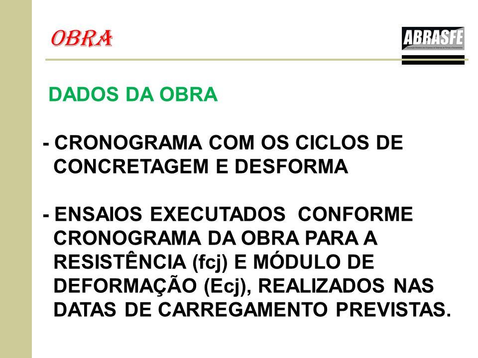 OBRA DADOS DA OBRA - CRONOGRAMA COM OS CICLOS DE