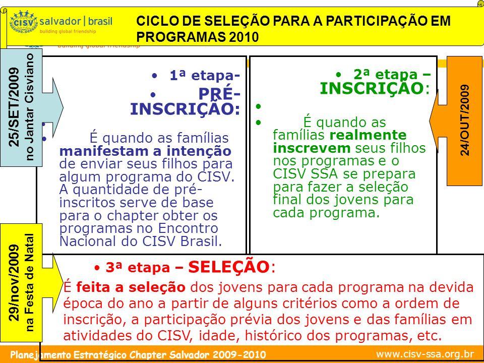 CICLO DE SELEÇÃO PARA A PARTICIPAÇÃO EM PROGRAMAS 2010