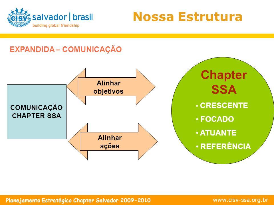 Nossa Estrutura Chapter SSA EXPANDIDA – COMUNICAÇÃO FOCADO ATUANTE
