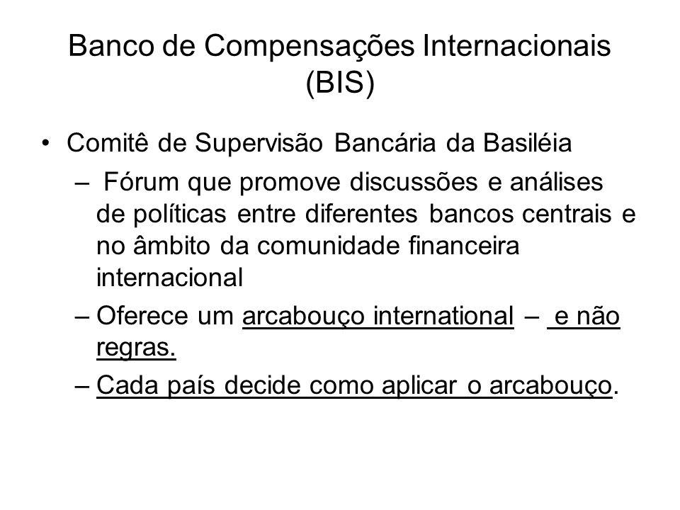 Banco de Compensações Internacionais (BIS)