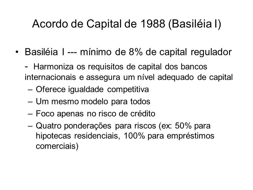 Acordo de Capital de 1988 (Basiléia I)