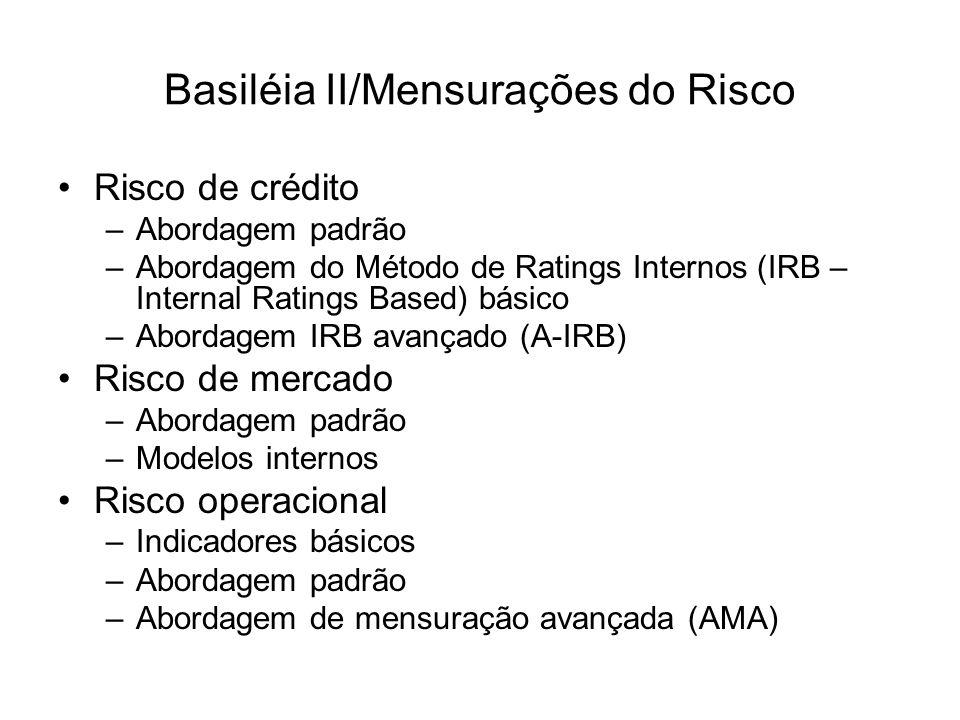 Basiléia II/Mensurações do Risco