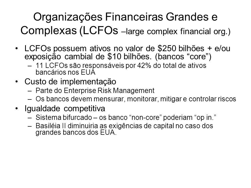 Organizações Financeiras Grandes e Complexas (LCFOs –large complex financial org.)