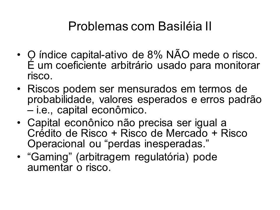 Problemas com Basiléia II
